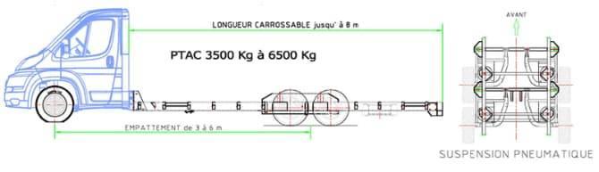 chassis surbaissé 2 essieux